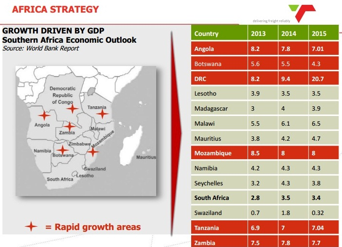 AFRICA GROWTH MAP