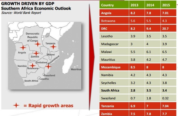 AFRICA-GROWTH-MAP