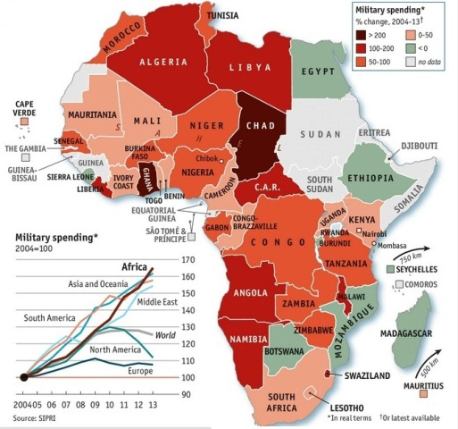 AFRICAN MILITARY SPENDING