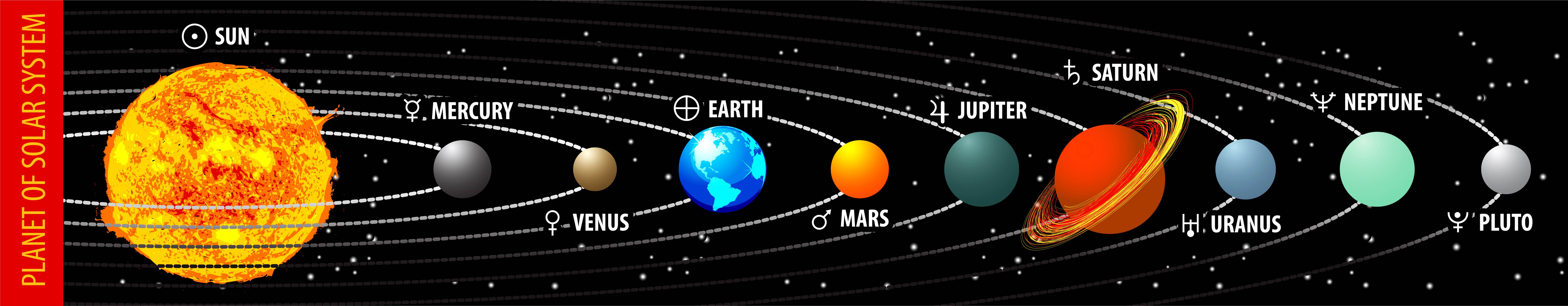 Planets Of The Solar System With Astronomical Signs