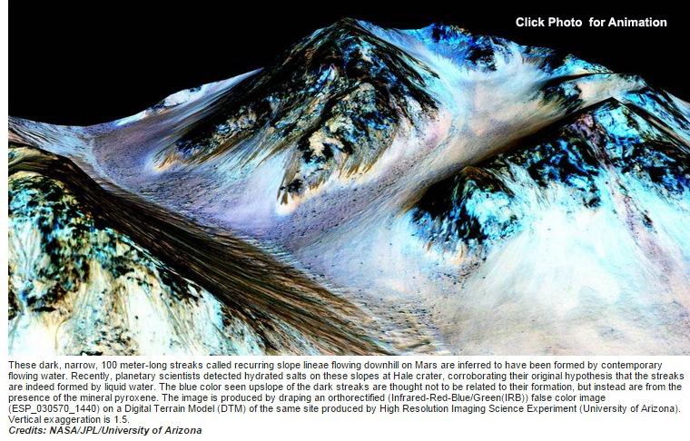 ANIMATED WATER ON MARS