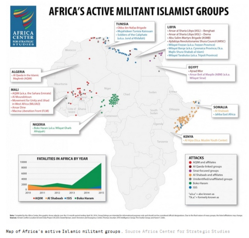 Terror Groups 2